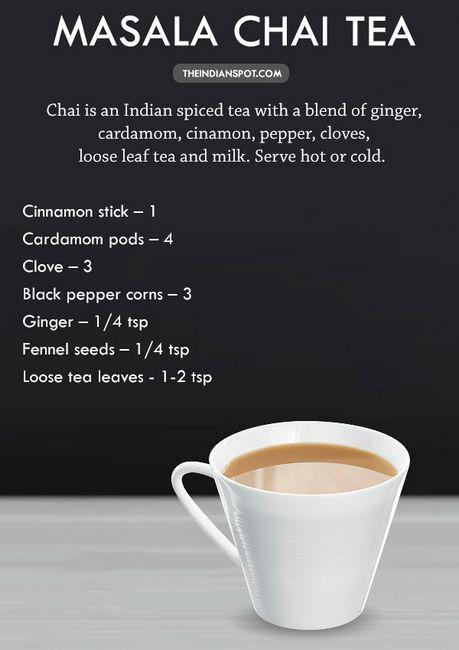 Perfect masala chai tee resep